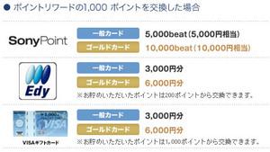 Sonycard_1