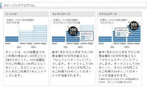 Sonycard_5