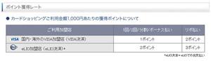 Sonycard_6